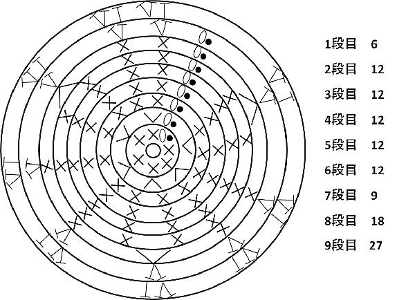 かぎ編み きのこの編み図 柄の部分