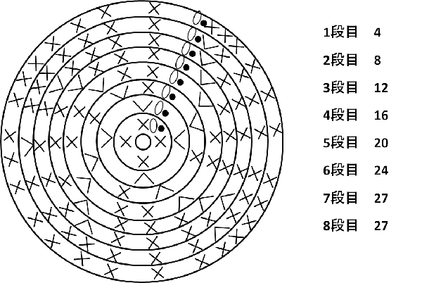かぎ編み きのこの編み図