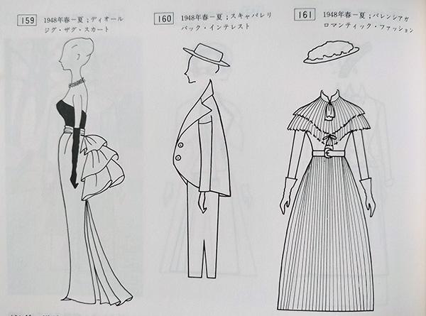 1948年のファッション