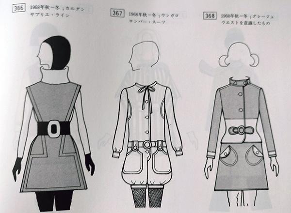 1968年のファッション