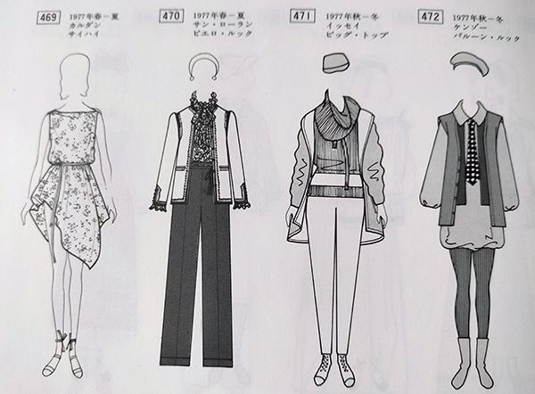 1977年のファッション